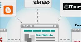 SEO, Search Marketing, & Social Media Infographics | Elliance | Brand. Web. Search. Social. Mobile. | Agences web de Rennes | Scoop.it