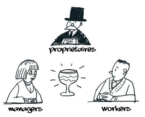 L'organisation podulaire: Une entreprise au sein de l'entreprise   Consulting et Réflexions Managériales   Sociocratie   Scoop.it