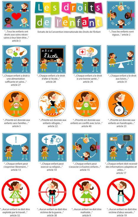 Les droits des enfants | FLE enfants | Scoop.it