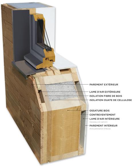 SYbois lance une nouvelle solution de façades à ossature bois | Le flux d'Infogreen.lu | Scoop.it