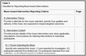 Reporting Guidelines for Music-based Interventions   Investigaciones sobre Musicoterapia   Scoop.it