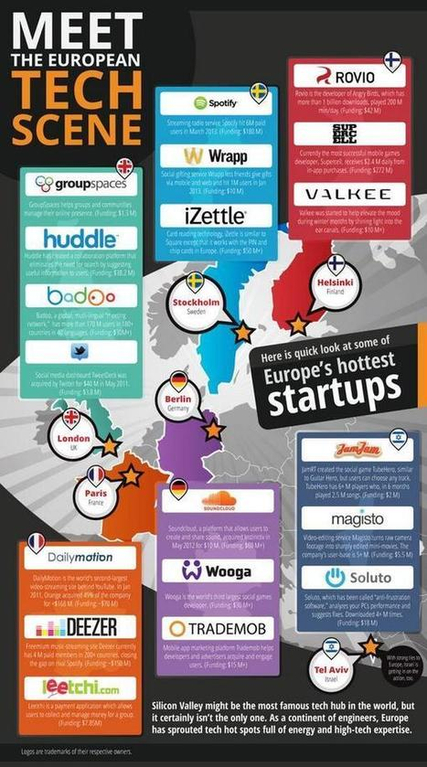 The Startup scene looks different across the globe! Isn't it great how innovation takes different shapes? | Innovation Projects | Scoop.it