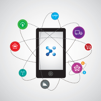 The Role of Enterprise Mobility in Today's World - | Multidots | Scoop.it