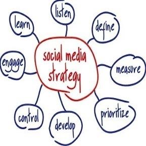 Social Media Optimization Strategy | Digital Marketing | Scoop.it
