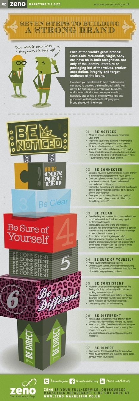 Infographie : Les sept qualités d'une marque forte | Identité de marque | Scoop.it