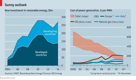 Plummeting prices are boosting renewables, even as subsides fall. | #Sustainability | Scoop.it