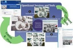 INTRODUÇÃO: Como este livro foi criado? | Open Educational Resources | Materiais e Recursos para elearning | Scoop.it