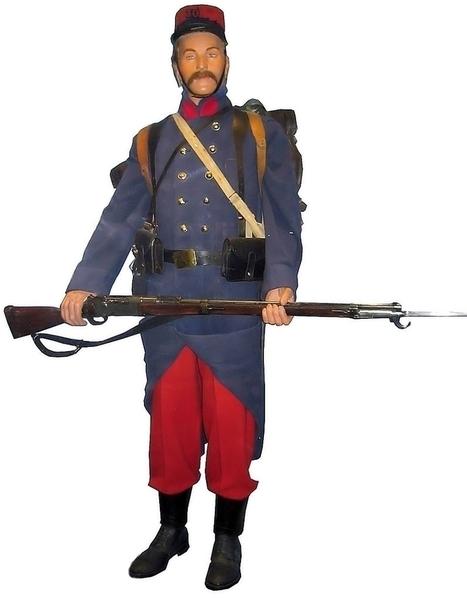 Quiz sur la première guerre mondiale et autres sujets d'histoire | Autres jeux... | Scoop.it