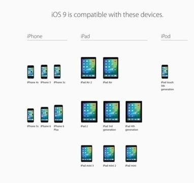 iOS 9 ya está aquí y estas son todas sus novedades | IPAD, un nuevo concepto socio-educativo! | Scoop.it