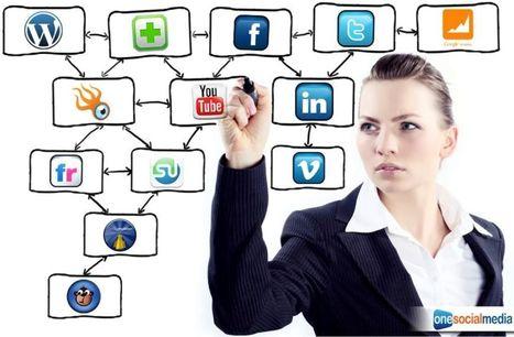 NetPublic » 4 fiches pratiques réseaux sociaux pour les professionnels | camping de la blanche | Scoop.it