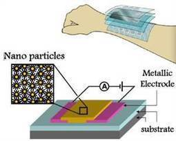 Nanoparticles could power 'electronic skin' in the future - NBC News.com   leapmind   Scoop.it