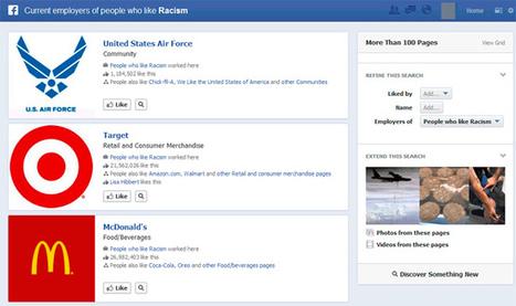 Qué ocurre cuando compartes de más: el peligro de las búsquedas en el nuevo Graph Search de Facebook | Social Media a tu alcance | Scoop.it