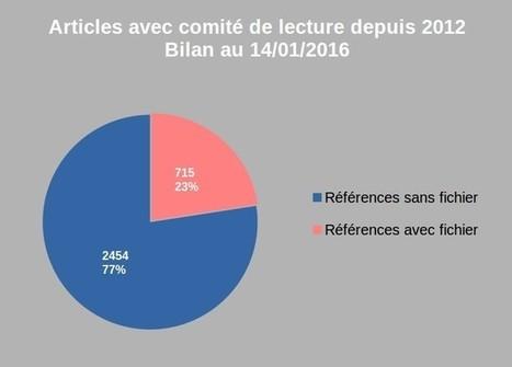 Une brève histoire d'Okina | Bulletin des bibliothèques de France | Documentation électronique | Scoop.it