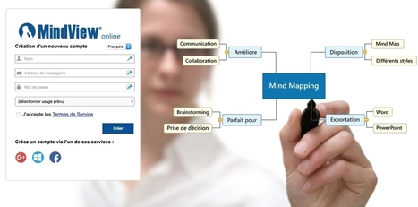 MindView Online. Solution de mind mapping collaboratif | E-learning francophone | Scoop.it