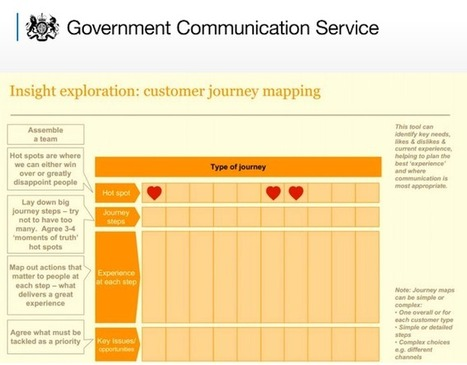 Customer Journey Mapping and the Government | Significant Feelings | Conexperience | Scoop.it