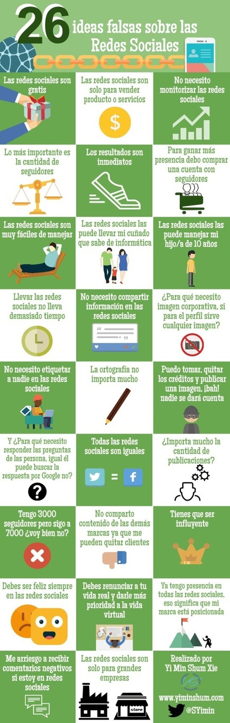 26 ideas falsas sobre las Redes Sociales | SocialMedia | Scoop.it