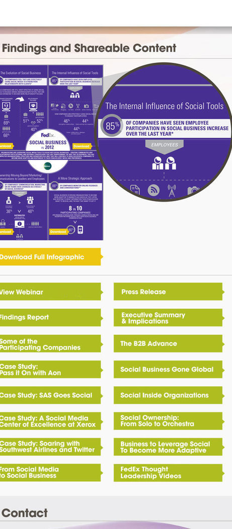 2012 FedEx Ketchum Social Business Study | Relaciones Públicas 3.0 | Scoop.it