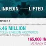 Les 30 mots de passe les plus populaires volés à Linkedin   b3b   La Citadelle Electronique   Scoop.it