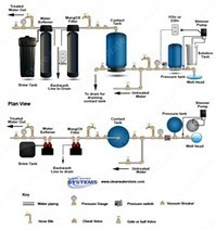Clean Water Systems Expands Well Water Treatment Diagram Service - PR Web (press release) | How Important Drinking Clean Water Is | Scoop.it