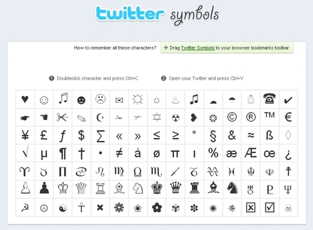 How To Add Twitter Symbols with a Chrome Extension | INFORMATIQUE 2013 | Scoop.it