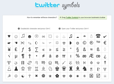 How To Add Twitter Symbols with a Chrome Extension | INFORMATIQUE 2014 | Scoop.it