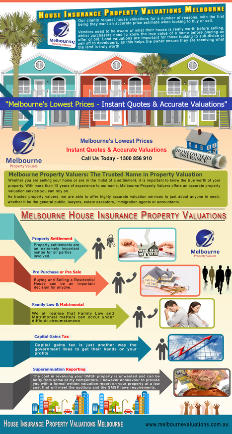 House Insurance Property Valuations Melbourne | House Insurance Property Valuations Melbourne | Scoop.it