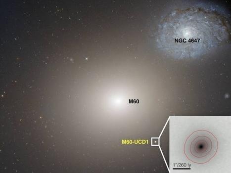 Descubren la galaxia más pequeña conocida con un agujero negro supermasivo | Era del conocimiento | Scoop.it