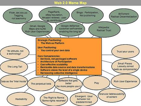 What Is Web 2.0 - O'Reilly Media | Recopilaciones de Nociones básicas alrededor de la Web 2.0. | Scoop.it