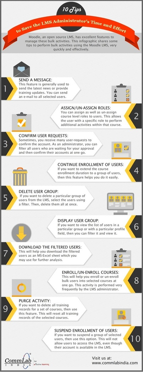 [Infographic] 10 proven tips for efficient LMS administration | Teachning, Learning and Develpoing with Technology | Scoop.it