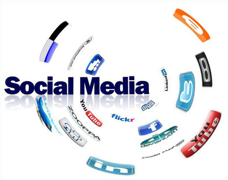 How to Use Social Media for Online Marketing | Marketing & Finance | Scoop.it