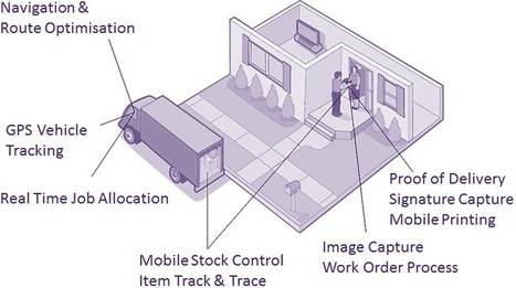 Delivery Tracking Software available at low rates - Datacapturesolutions.co.uk   Data Capture Solutions (UK) Ltd   Scoop.it