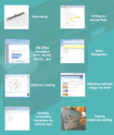 Wireless Digital Pen | Learning News | Scoop.it