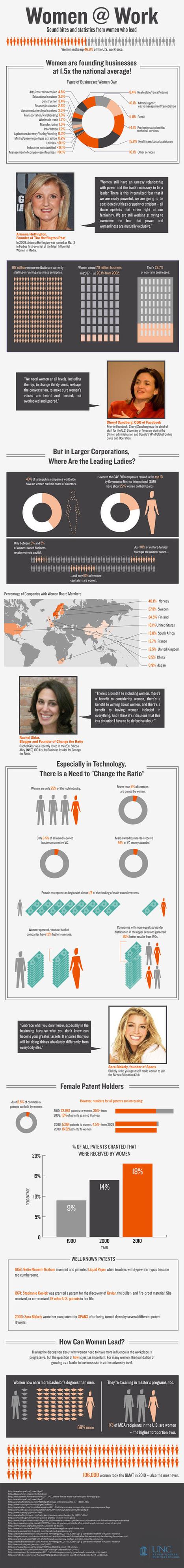 Women @ Work(Infographic) | TalentCircles | Scoop.it