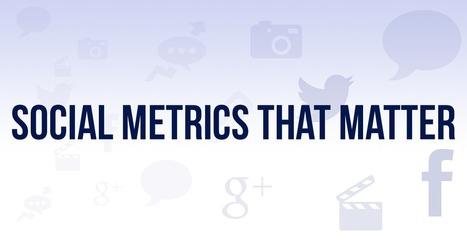 Which Social Engagement Metrics REALLY Matter | digital marketing | Scoop.it