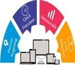 Digital Marketing Management | Medical writing services | Scoop.it