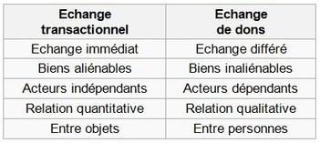 Les richesses insoupçonnées du brand content stratégique par Daniel Bô et Pascal Somarriba - Episode 2 - Offremedia | Brand content et rich media | Scoop.it