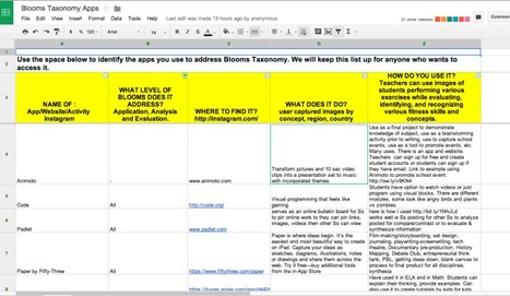 84 (And Counting) Bloom's Taxonomy Tools Worth Trying - Edudemic | E-learn tools | Scoop.it