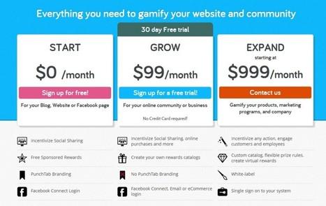 PunchTab : gamifier votre site ! | Cabinet de curiosités numériques | Scoop.it