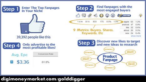 Gold Digger - Facebook Marketing Software   Best Free Software   Scoop.it