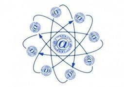 L'archivage des mails | Système d'Archivage Electronique | Scoop.it