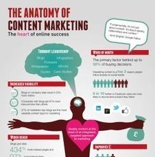 Email Marketing Trends Of 2014 (Business Infographics) | Marketing & Advertising | Scoop.it