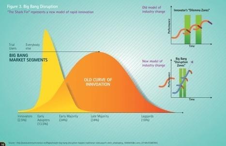 Comment l'open-source va-t-il transformer les fintechs en tsunami ? - l'Almanet doLys de nam1962 et ses amis | TIC | Scoop.it