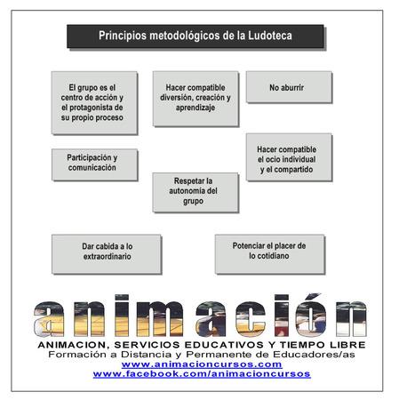 Educacion Social, Principios metodologicos de la Ludoteca Uno de... | Cursos Ludotecas | Scoop.it