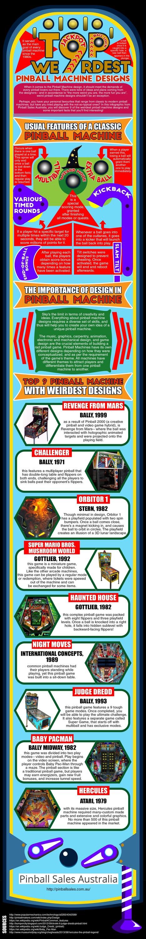 Top 10 Weirdest Pinball Machines since 1970 | All Infographics | Scoop.it