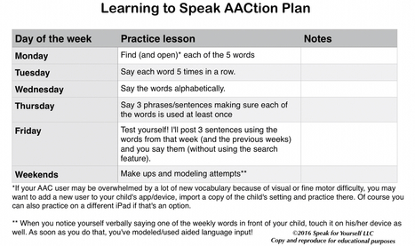 Learning to Speak AACtion Plan: Week 1 - Speak For Yourself AAC | AAC: Augmentative and Alternative Communication | Scoop.it