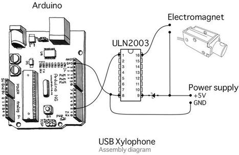 Xilófono con Arduino, impreso en 3D y tocando a Yann Tiersen - Arduteka | Alternativas: impresión 3D, hardware libre drones y otras tecnologías. | Scoop.it