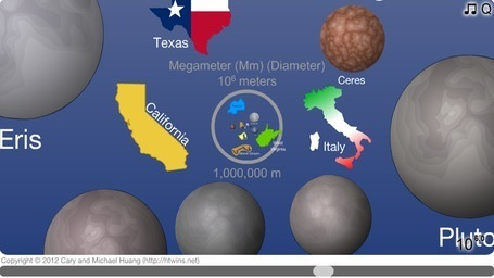 The Scale of the Universe | Geography Education | Scoop.it
