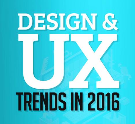 Design and UX Trends in 2016. Are Your Visitors Happy? | WebsiteDesign | Scoop.it
