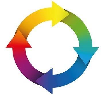 6 Steps To Successful Continuous Deployment Transition - InformationWeek | L'Univers du Cloud Computing dans le Monde et Ailleurs | Scoop.it