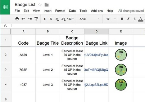 Creating Badges with Google Sheets   Les outils d'HG Sempai   Scoop.it